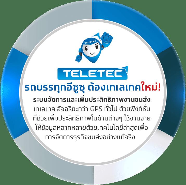 teletec Banner 0